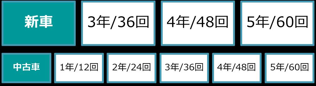 残 クレ トヨタ cdn.snowboardermag.com 残価設定