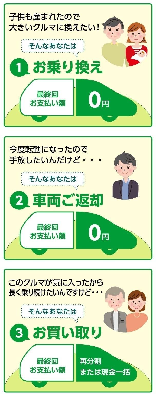 トヨタ 残 クレ